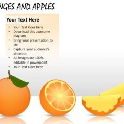 Diagram Of An Orange Lighting Control Panel Wiring Fruit Oranges Powerpoint Slides And Ppt Templates 1 2