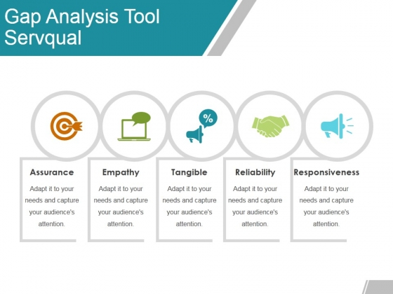 Gap Analysis Tool Servqual Ppt Powerpoint Presentation Outline ...