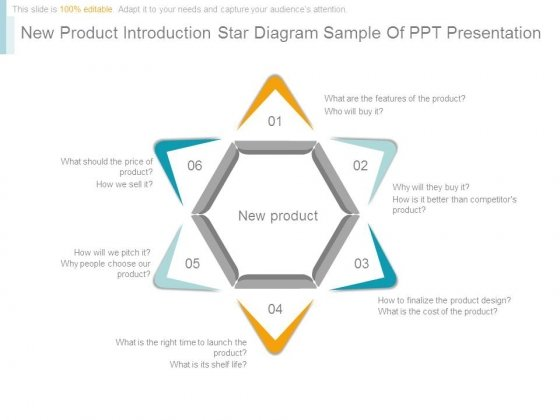 Product introduction presentation sample