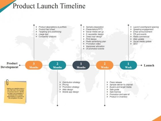 Timeline PowerPoint templates, Slides and Graphics