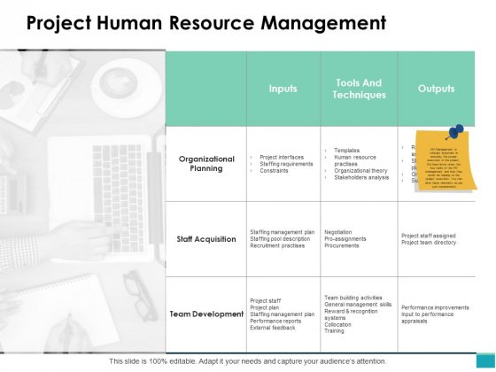 A project is an undertaking by one or more people to develop and create a service, product or goal. Project Human Resource Management Ppt Powerpoint Presentation Model Introduction Powerpoint Templates