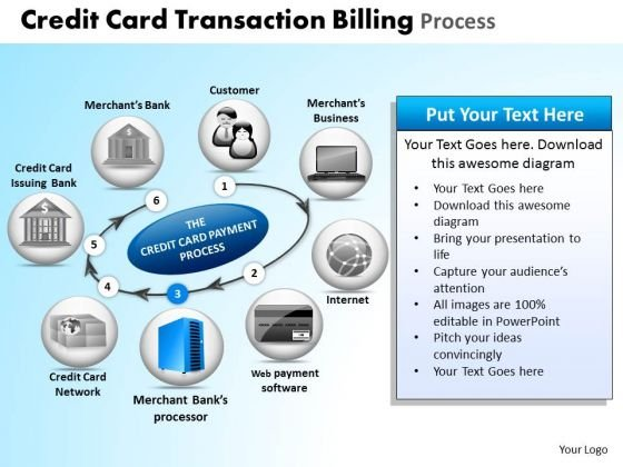 for credit card transaction process flow diagram amp wiring diagrams payment powerpoint templates slides and graphics
