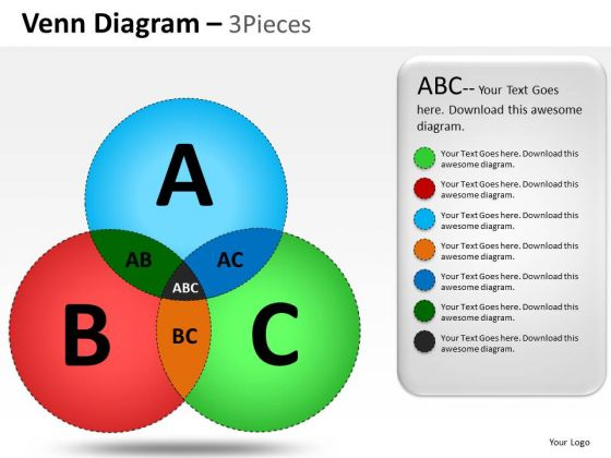 typable venn diagram whirlpool washer timer wiring powerpoint slide editable ppt layouts 3 1