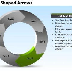 3 Arrow Circle Diagram Wiring 2 Lights Off One Switch Circular Arrows Powerpoint Templates Slides And Graphics Ppt Power Point Org Chart Shaped 6 Segments