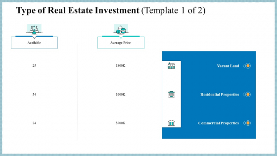 Real estate agents , businesses looking for a new space, building developers, service companies, etc. Real Property Strategic Plan Type Of Real Estate Investment Average Ppt Visual Aids Files Pdf Powerpoint Templates