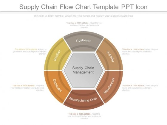 Supply Chain Flow Chart Template Ppt Icon - PowerPoint Templates