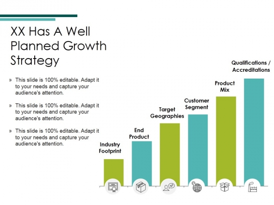 Xx Has A Well Planned Growth Strategy Ppt PowerPoint Presentation ...
