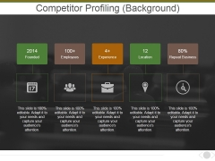 Download the creatively designed competitor profile ppt template to provide a detailed explanation of the competitors' profile to your team. Competitor Profiles Slide Geeks