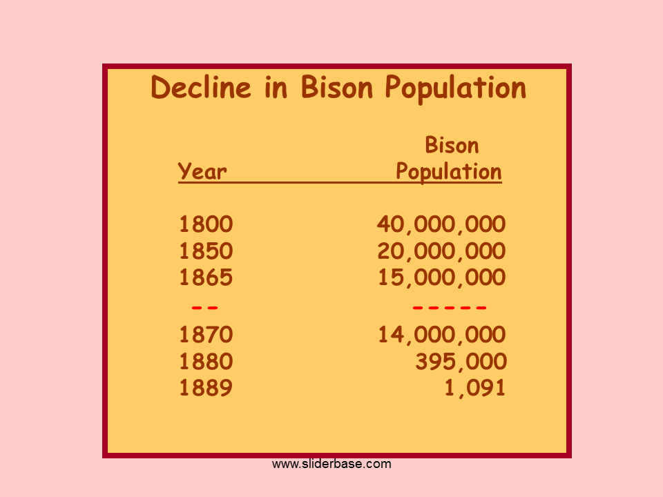 Comanche Indian Population