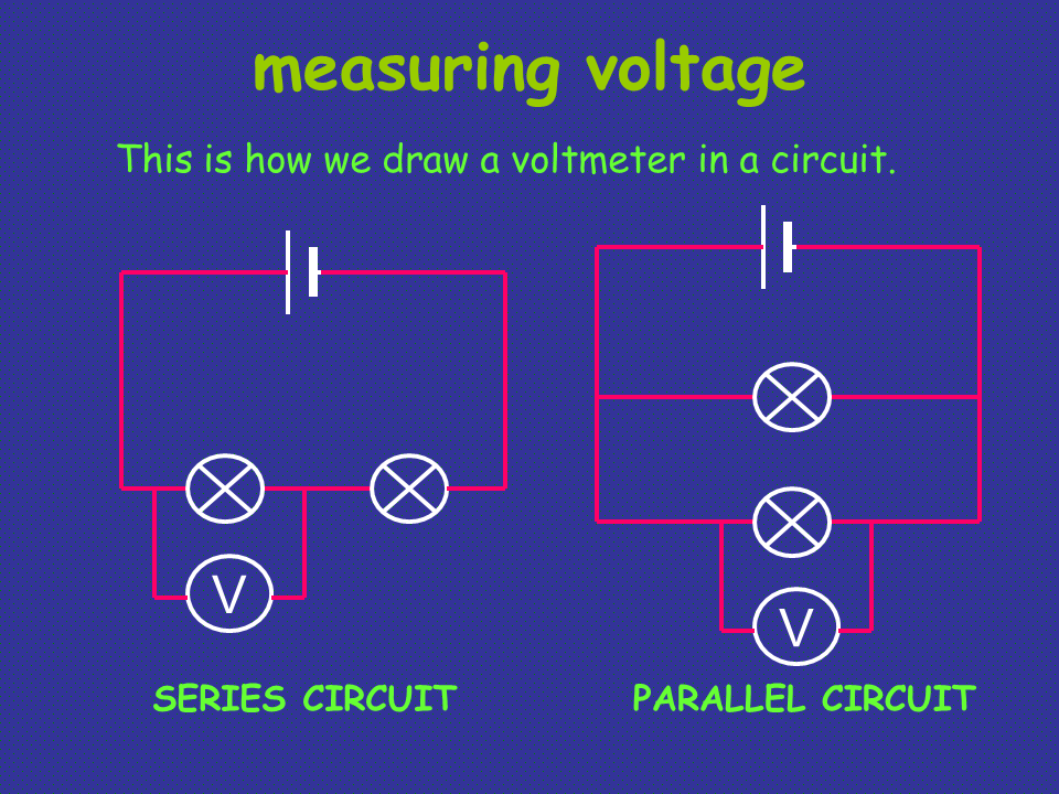 How Is Current Measured In A Circuit