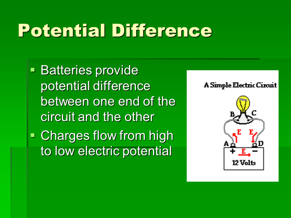 Nothingnerdy Energy And Potential Difference In Circuits