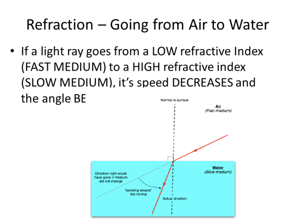 Light refraction and lenses Presentation Physics