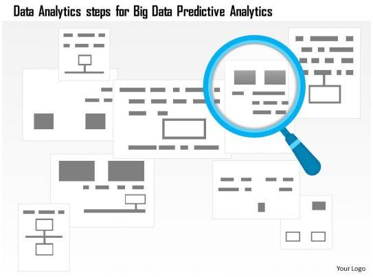 0115 Data Analytics Steps For Big Data Predictive