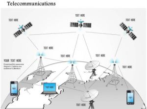 0115 Telemunications Diagram Showing Satellites Dish And Computer Devices Ppt Slide