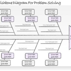 Fishbone Diagram Nursing Cat6e Wiring 0314 Business Ppt Use For Problem Solving Powerpoint Templates Slide01