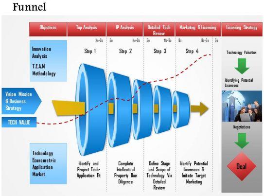 Creative Funnel Diagram Powerpoint Presentation