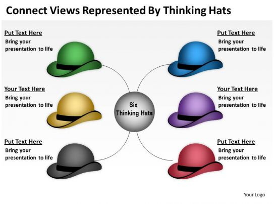 0620 Business Presentations Examples By Thinking Hats