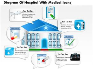 0814 Business Consulting Diagram Diagram Of Hospital With