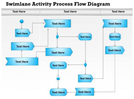 swim lane diagram in ppt panasonic cq rx100u wiring 2 0814 business consulting swimlane activity process flow powerpoint slide ...