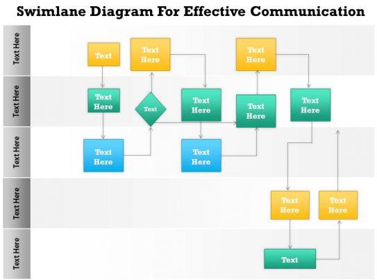 swim lane diagram in ppt 2005 ford taurus starter wiring 0814 business consulting swimlane for effective communication powerpoint slide ...