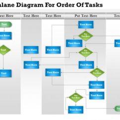 Swim Lane Diagram In Ppt 1999 Mitsubishi Mirage Radio Wiring 0814 Business Consulting Swimlane For Order Of Tasks Powerpoint Slide Template ...