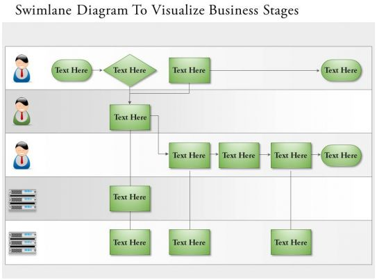 diagram of channel distribution orca life cycle 0814 business consulting swimlane to visualize stages powerpoint slide ...
