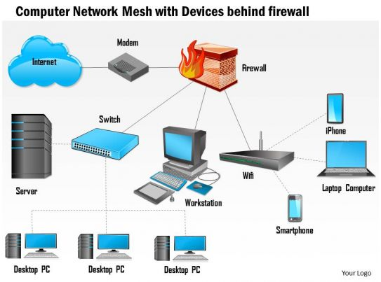 Case Study Computer Network Design | Sample Internship Cover ...