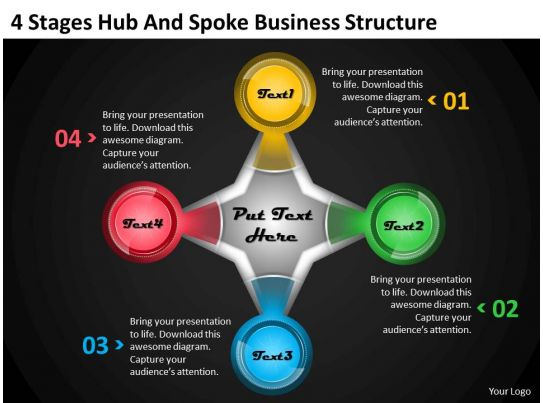 1013 Business Ppt Diagram 4 Stages Hub And Spoke Business