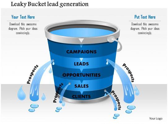 1114 Leaky Bucket Lead Generation Powerpoint Presentation
