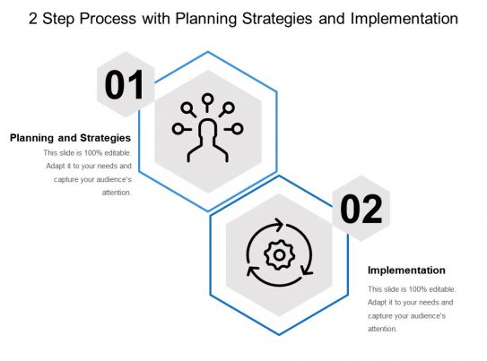 2 Step Process With Planning Strategies And Implementation