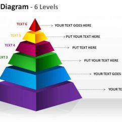 How To Draw Business Process Diagram 220v Outlet Wiring 3d Pyramid Cone 6 Levels Split Separated Ppt Slides Presentation Diagrams Templatess ...