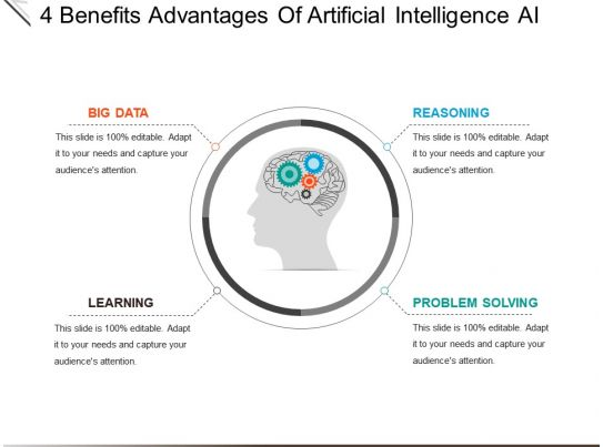 4 Benefits Advantages Of Artificial Intelligence Ai