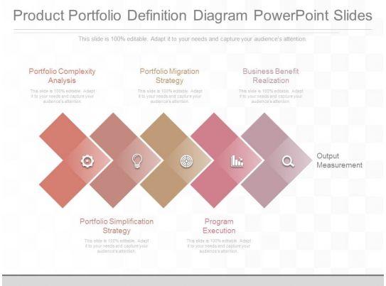 A Product Portfolio Definition Diagram Powerpoint Slides PowerPoint Presentation Templates