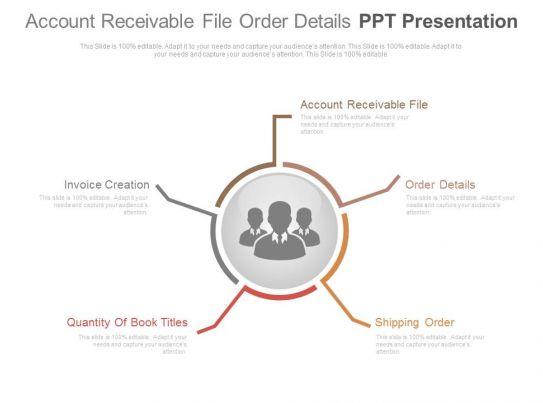 Account Receivable File Order Details Ppt Presentation