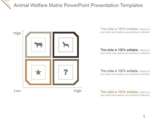 Animal Welfare Matrix Powerpoint Presentation Templates