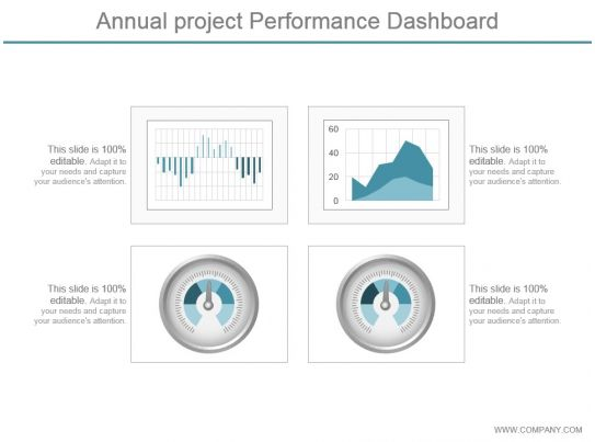 Annual Project Performance Dashboard Ppt Slide Show