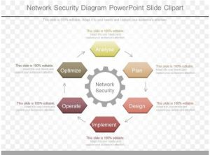 App Network Security Diagram Powerpoint Slide Clipart