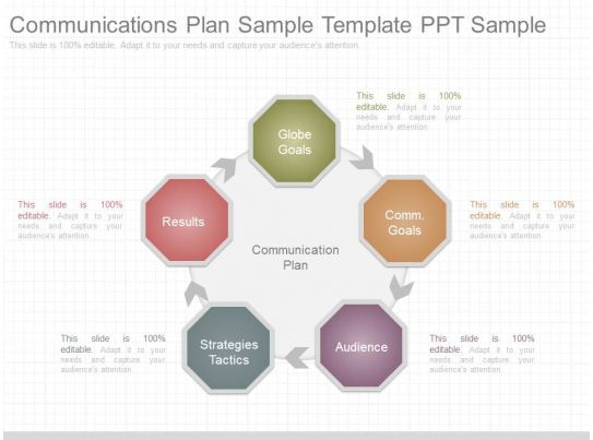 communications strategy powerpoint template