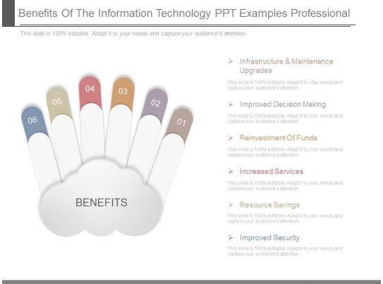 Benefits Of The Information Technology Ppt Examples