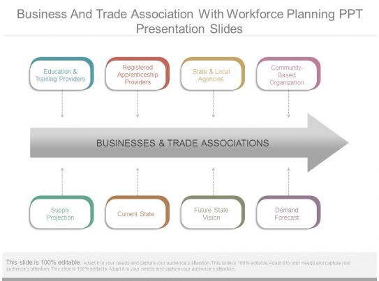 Business And Trade Association With Workforce Planning Ppt