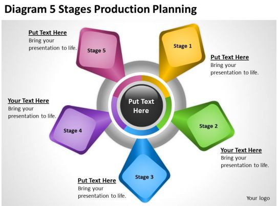 how to draw business process diagram mossberg 500 trigger assembly cycle production planning powerpoint templates ppt backgrounds for slides 0515 ...