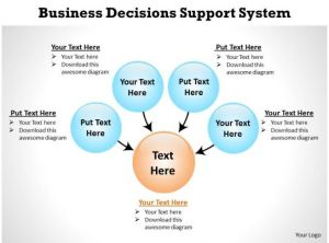 business decisions support system powerpoint diagram