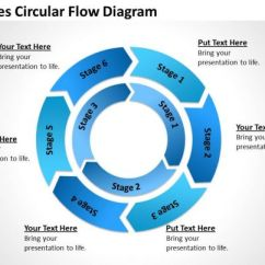 Venn Diagram Puzzles Ez Go Txt 36 Volt Wiring Business Chart 6 Stages Circular Flow Powerpoint Templates