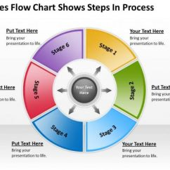 Agile Process Flow Diagram 2001 Honda Prelude Wiring Business Diagrams 6 Stages Chart Shows Steps Powerpoint Slides | ...