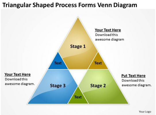 agile development model diagram server rack wiring business triangular shaped process forms venn powerpoint templates | ...