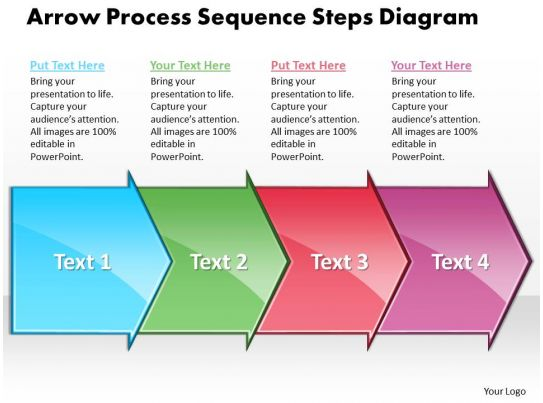 Business PowerPoint Templates Arrow Process Sequence Steps