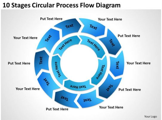 agile process flow diagram megaflow wiring y plan business chart example 10 stages circular powerpoint slides | ...