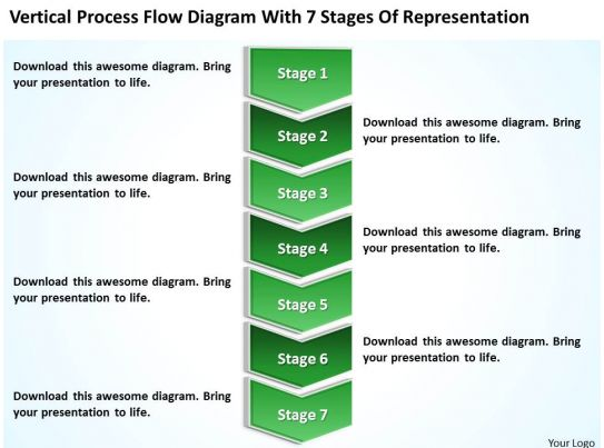 agile process flow diagram can light wiring business structure with 7 stages of representation powerpoint templates ...