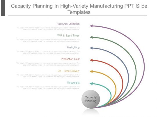Capacity Planning In High Variety Manufacturing Ppt Slide Templates PowerPoint Templates
