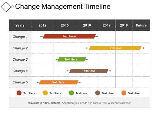 Change Management Timeline06 PowerPoint Presentation Slides PPT Slides Graphics Sample PPT